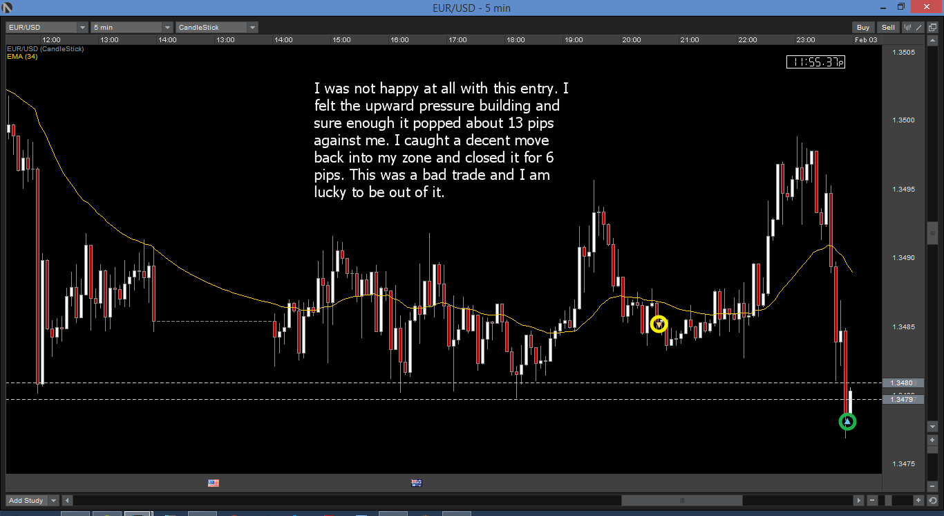 S forex 70 win rate
